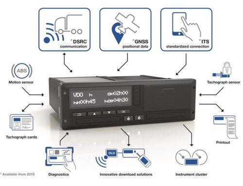 Nieuwe 4.0 Smart Tachograaf systeem ondersteund door Fleetassist